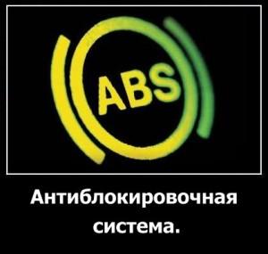 что такое ABS