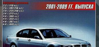 Книга BMW 7 (E65/66) (2001-09) Ремонт. Эксплуатация