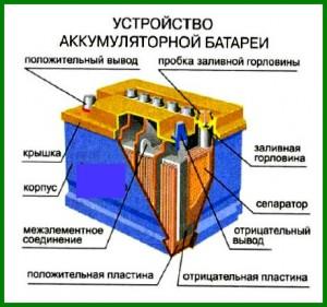 Аккумуляторный батареи нормального исполнения