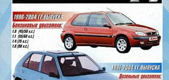 Руководство по ремонту и эксплуатации Citroen Saxo / Peugeot 106
