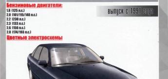 Книга Audi 100/A6 (с 91) б Ремонт. Эксплуатация