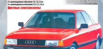 Книга Audi 80/90/Coupe (86-91)б Ремонт. Эксплуатация