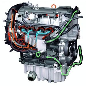 Twincharger в двигателях TSI