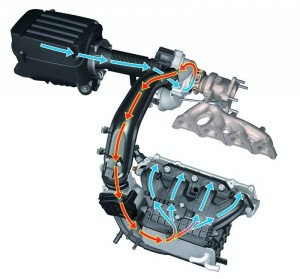 Twincharger от VW в двигателях TSI