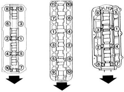 снятие и установка головки блока цилиндров audi 80