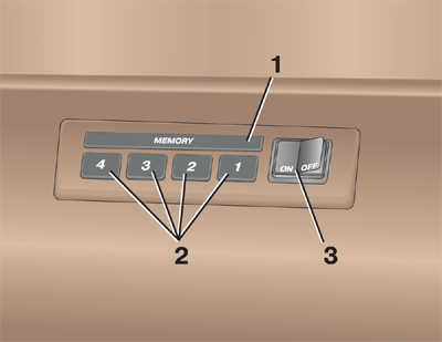 передние сиденья с электроприводом audi 100