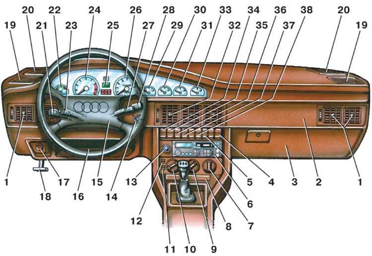 модели выпуска с января 1988 г audi 100