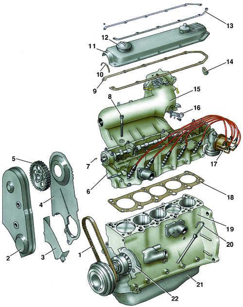 пятицилиндровые двигатели audi 100