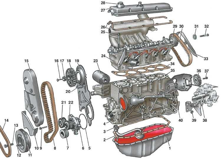 дизельный двигатель audi 100