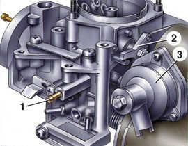 регулировка производительности ускорительного насоса audi 100
