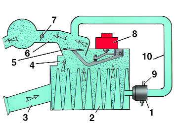 проверка и регулировка положения пластины измерителя расхода воздуха audi 100