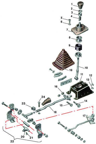 регулировка и установка механизма управления переключением передач audi 100