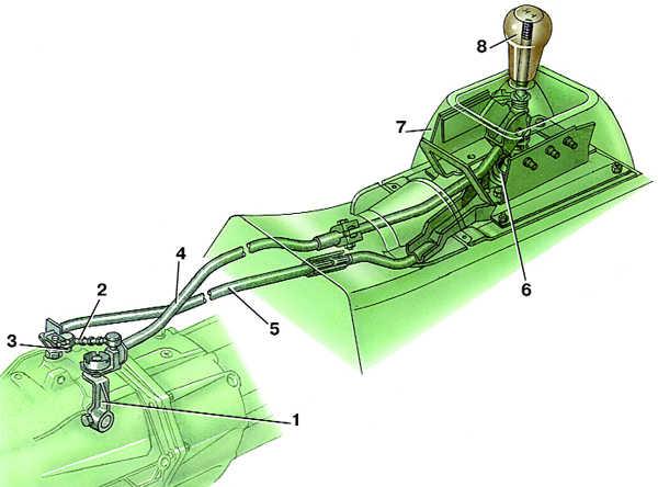 механизм управления переключением передач кп типа 016 audi 100