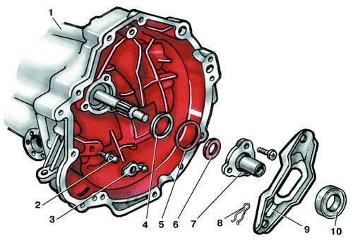 подшипник выключения сцепления (модели выпуска после 1988 года) audi 100