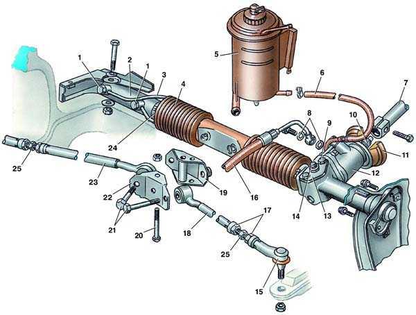 механизм рулевого управления audi 100