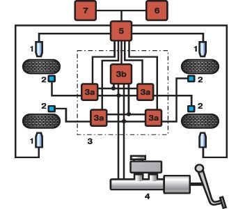 Схема тормозов ауди 100