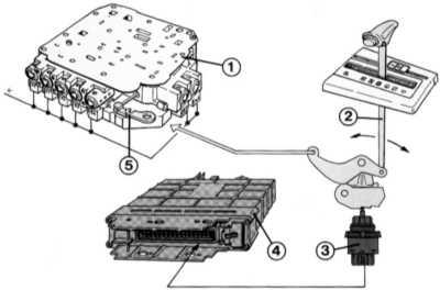 электронное управление акп audi 80