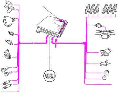 системы впрыска mpi и mpfi audi 80