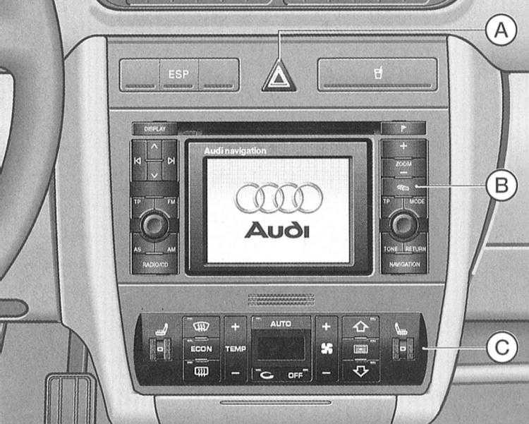 расположение органов управления и приборов audi a3