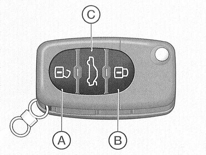 ключи, замки кузова с единым управлением и охранная сигнализация audi a3