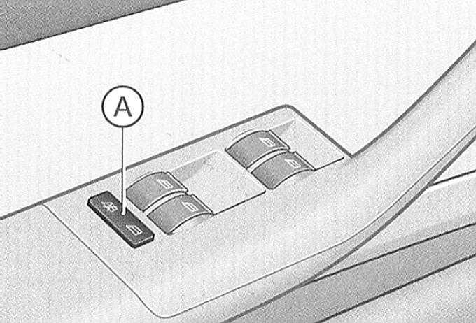 электрические стеклоподъемники и зеркала заднего вида audi a3