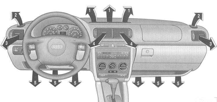 вентиляция, отопитель и кондиционер воздуха салона audi a3