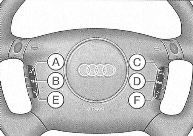 оборудование салона audi a3