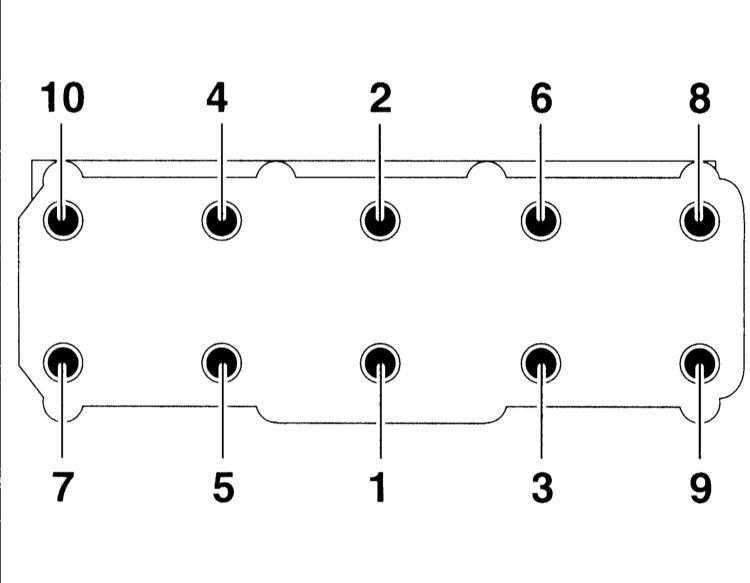 снятие и установка головки цилиндров на дизельном двигателе audi a3