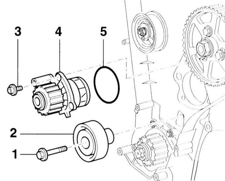 снятие и установка насоса охлаждающей жидкости audi a3
