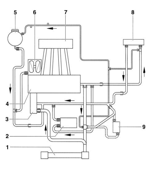 система охлаждения двигателя audi a3