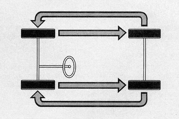 ротация и замена колес. цепи противоскольжения audi a3