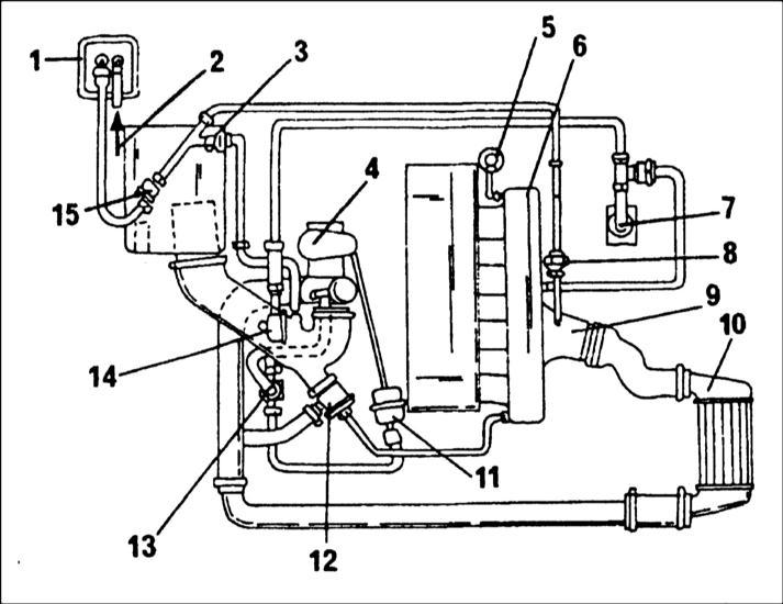меры безопасности для исключения повреждений каталитического преобразователя audi a3